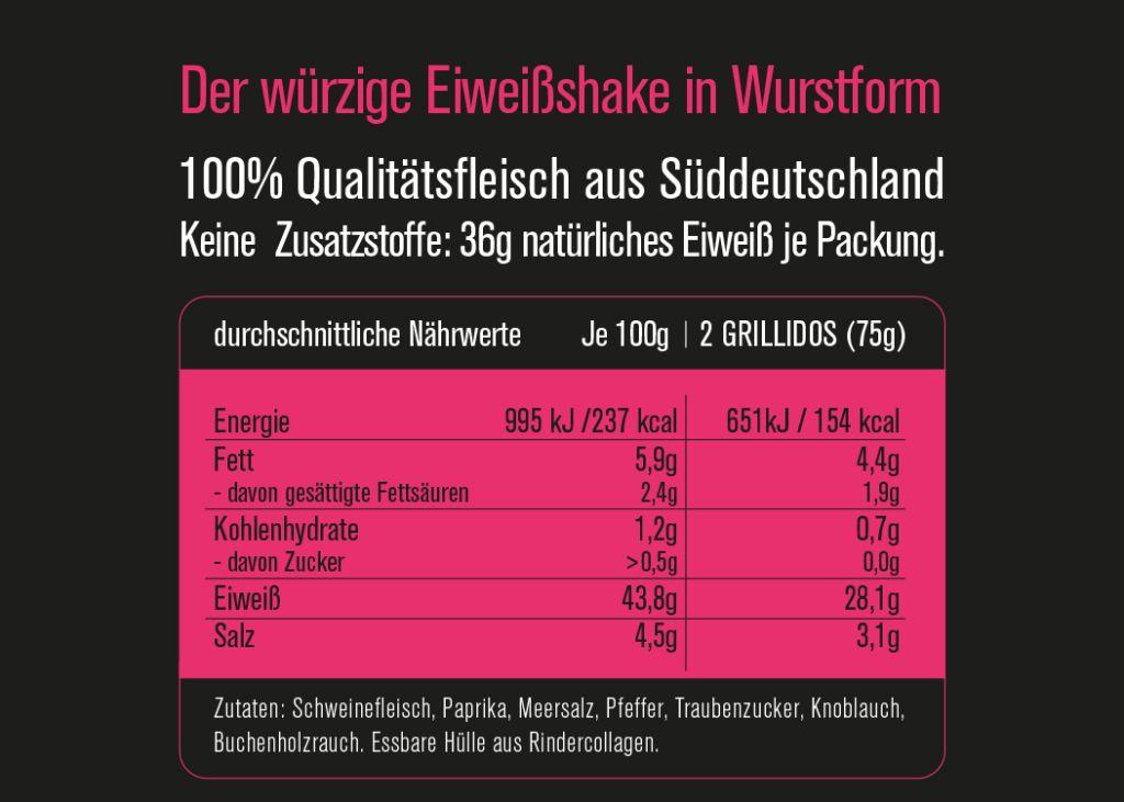 Grillido_Sport_Pork_Naehrwerte-1