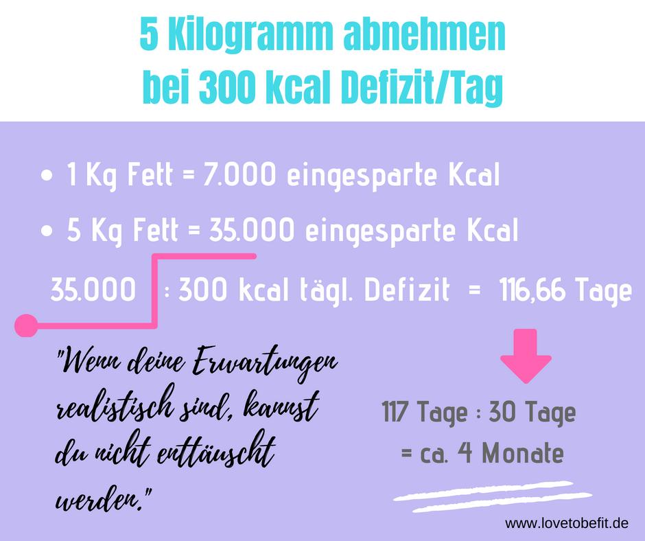 wie lange 5 kg abnehmen
