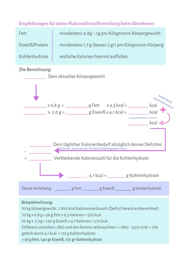 Makronährstoffe berechnen WOrksheet